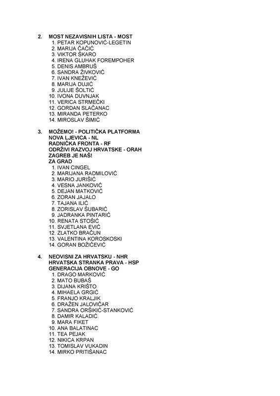 Rjesenje-zbirno IV izborna jedinica-page-002