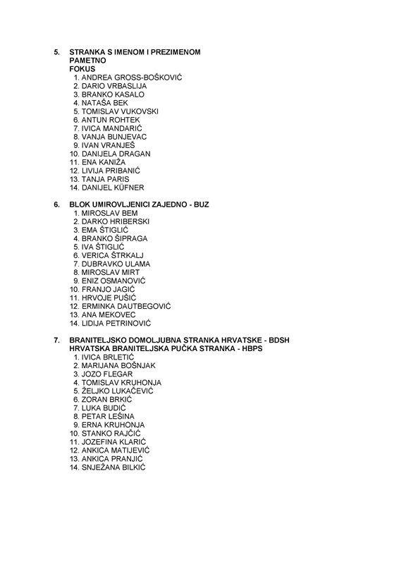 Rjesenje-zbirno IV izborna jedinica-page-003
