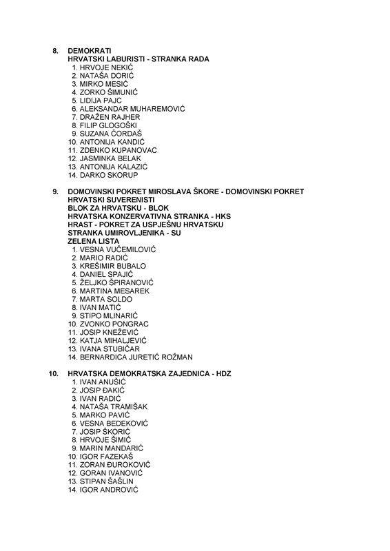 Rjesenje-zbirno IV izborna jedinica-page-004