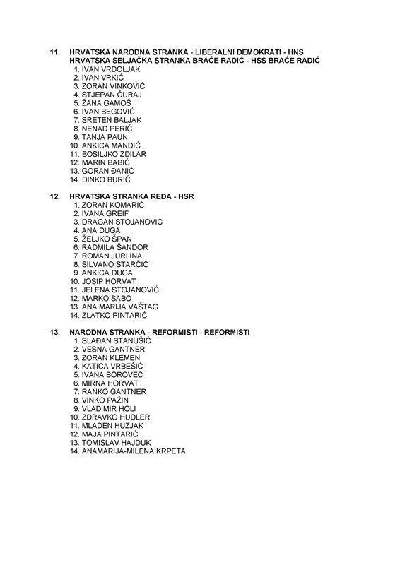 Rjesenje-zbirno IV izborna jedinica-page-005