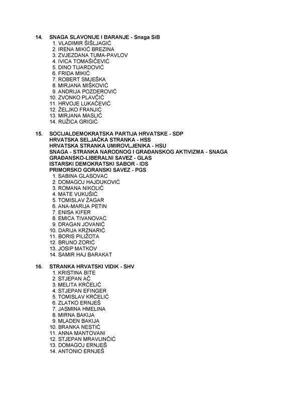 Rjesenje-zbirno IV izborna jedinica-page-006