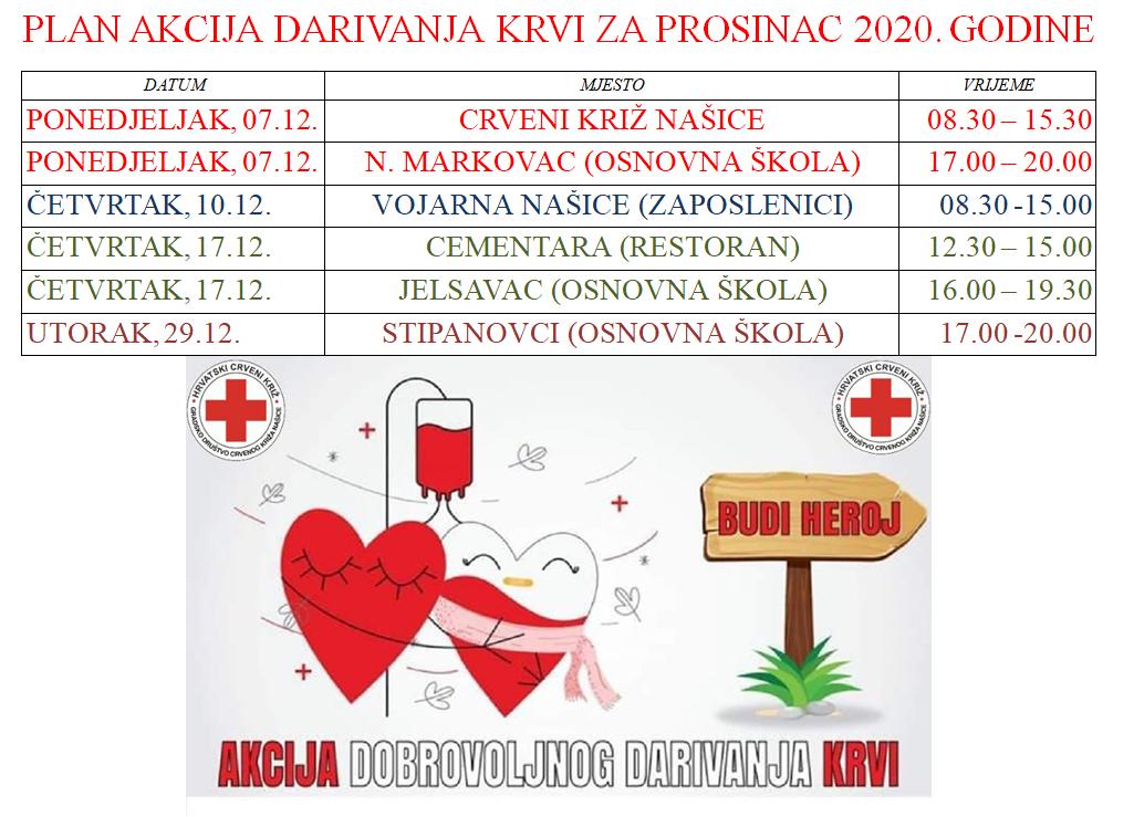 Plan akcija DDK za prosinac